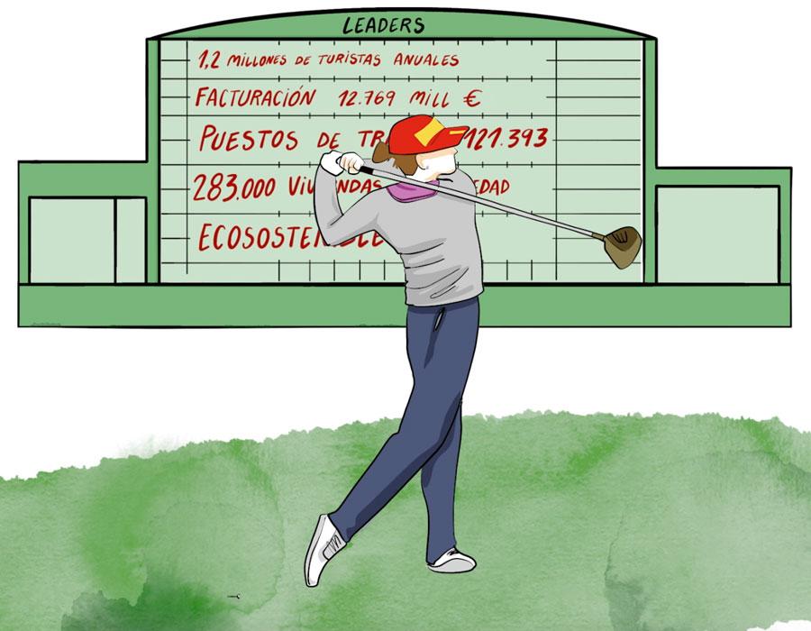 impacto económico golf